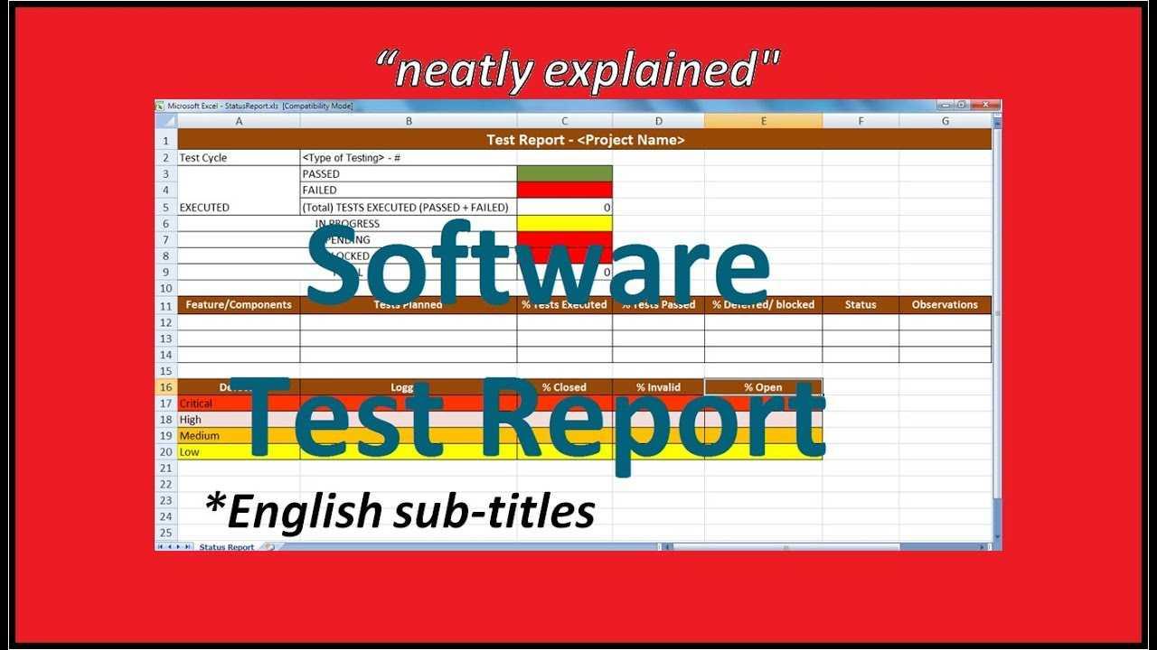 Test Report In Software Testing | Testing Status Reports For Testing Weekly Status Report Template