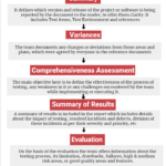 Test Summary Report |Professionalqa In Test Exit Report Template