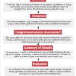Test Summary Report  Professionalqa Pertaining To Test Summary Report Template