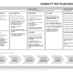 The 1 Page Usability Test Plan With Usability Test Report Template