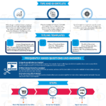 The Template Cheatsheet #infographic – Sales And Marketing With Regard To Cheat Sheet Template Word