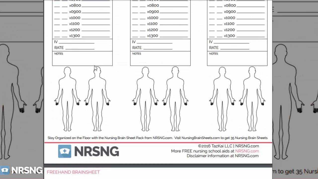 The Ultimate Nursing Brain Sheet Database (33 Nursing Report Regarding Nursing Assistant Report Sheet Templates