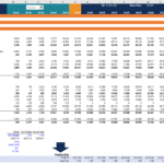 Types Of Financial Models – Most Common Models And Examples With Regard To Credit Analysis Report Template