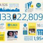 Visme Introduces New Infographic Templates For Non Profits Regarding Non Profit Annual Report Template
