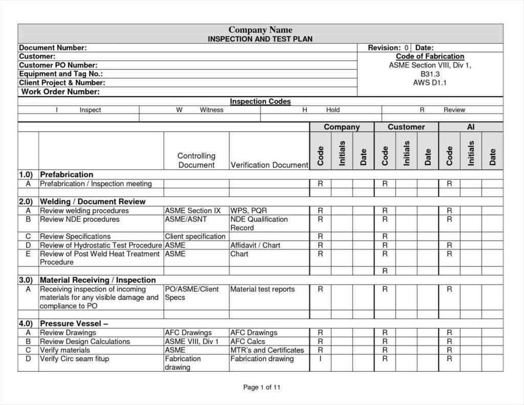 Welding Inspection Report Template And Template List Quality Pertaining To Welding Inspection Report Template